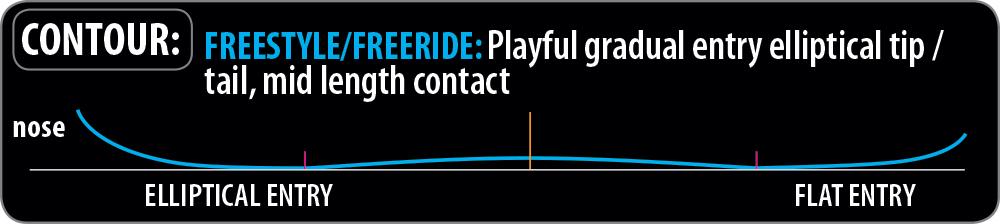 Lib Tech Ski Freestlye/Freeride Contour