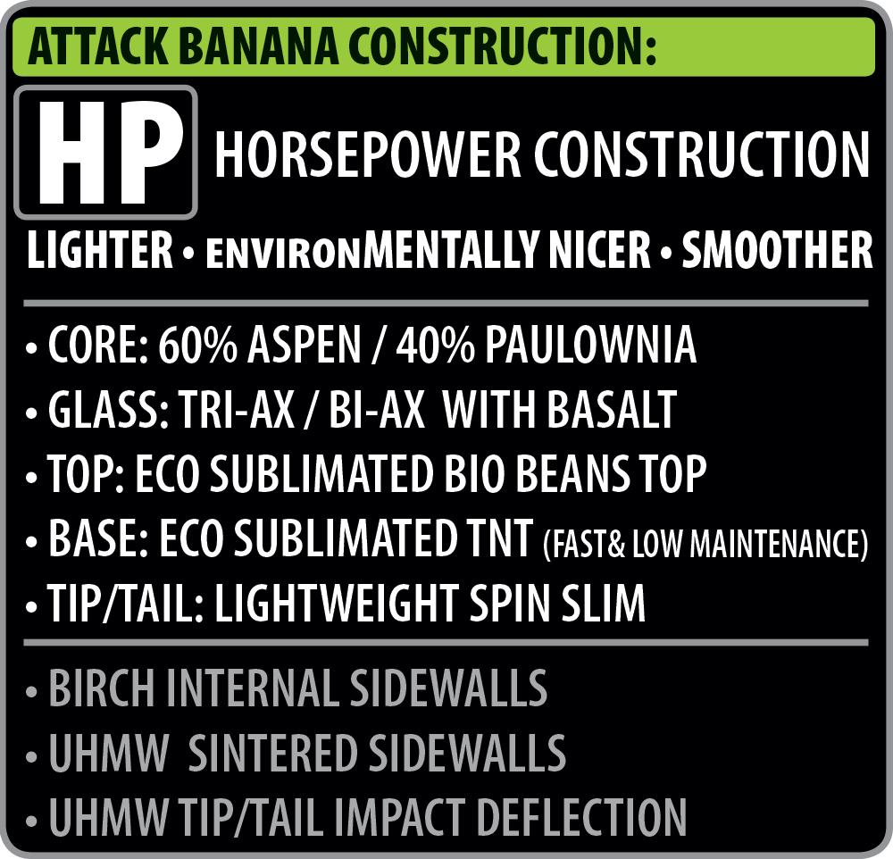 Attack Banana Construction