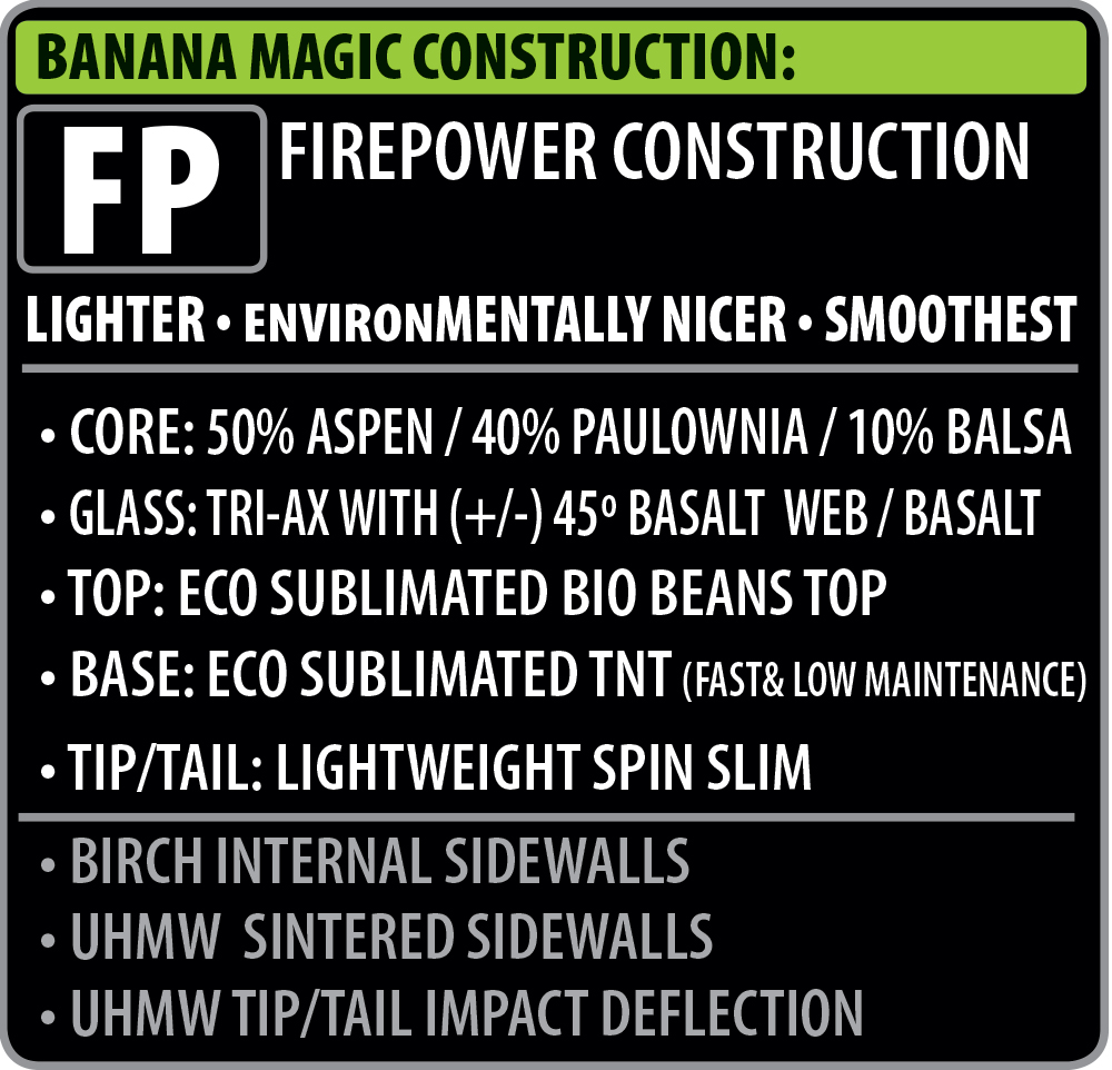 Banana Magic Construction