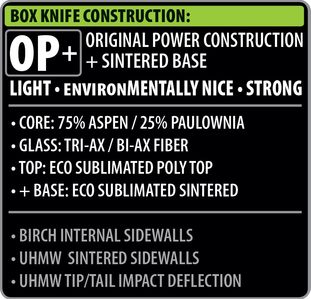 Box Knife Construction