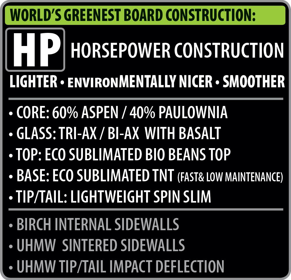 World's Greenest Board Construction