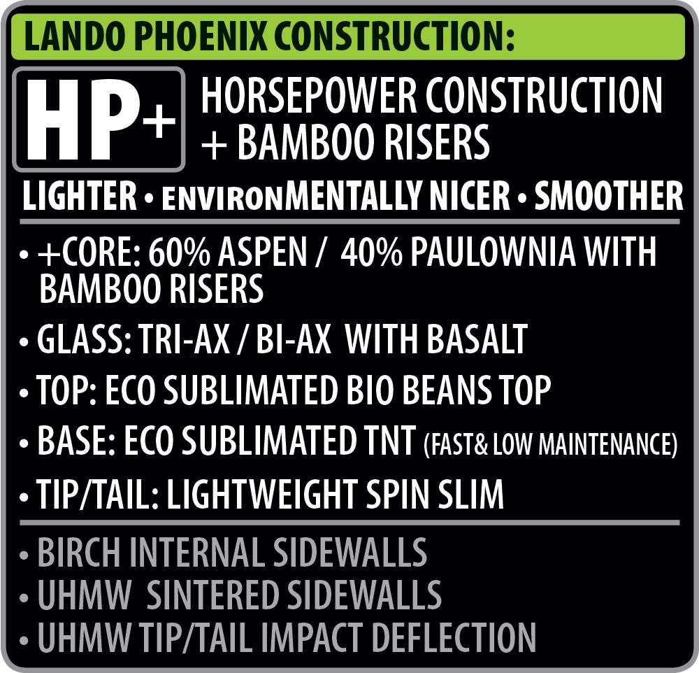 Lando Phoenix Construction