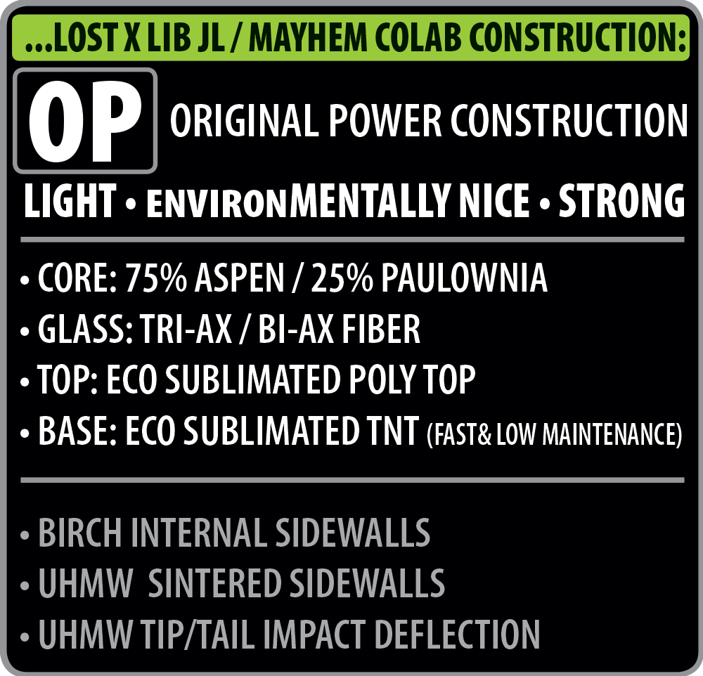 Lib X Lost Short Fat Construction