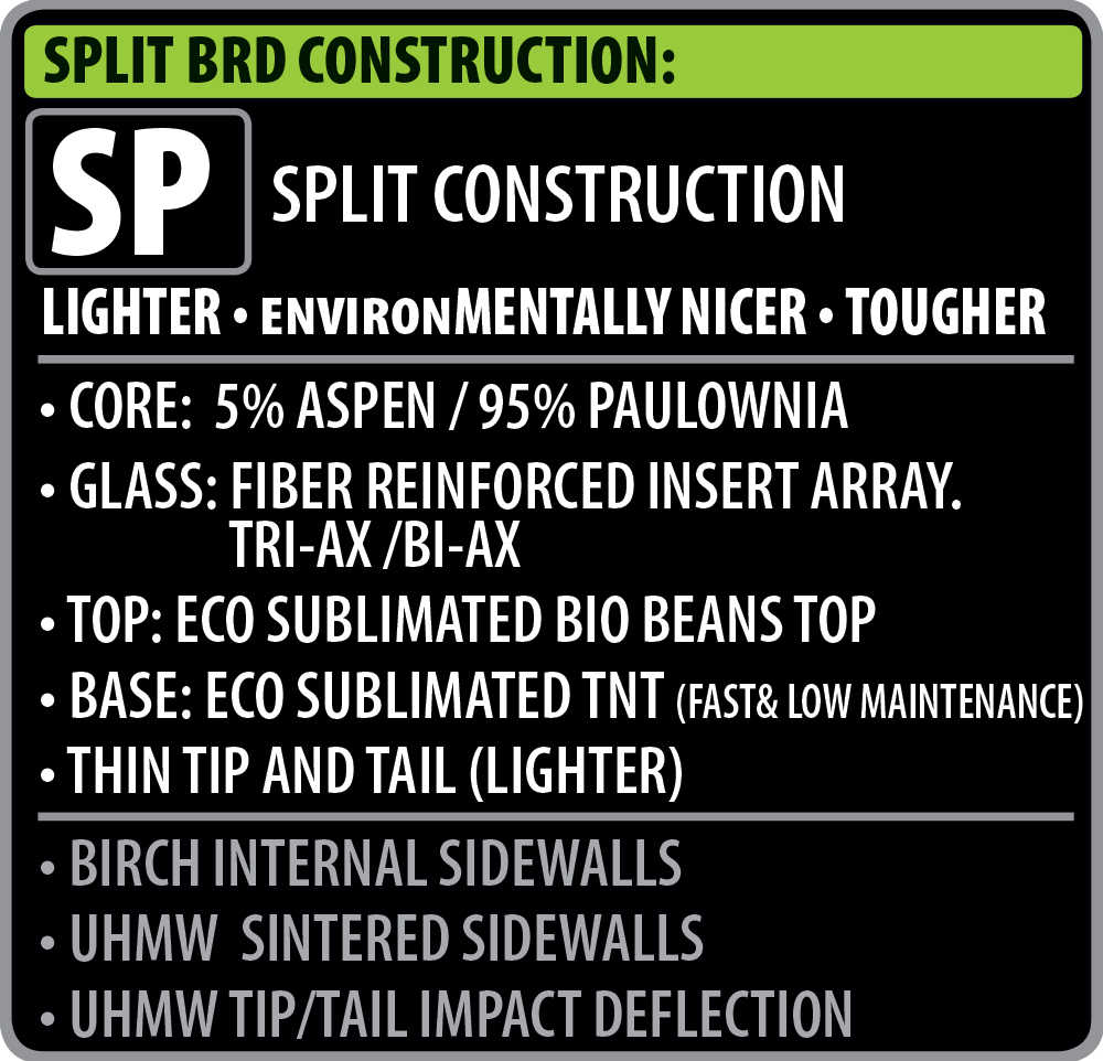 Split Brd Construction