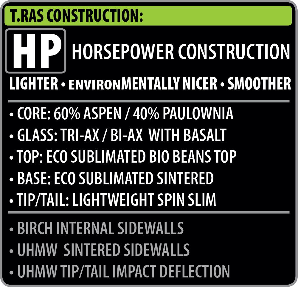 T-Ras Construction