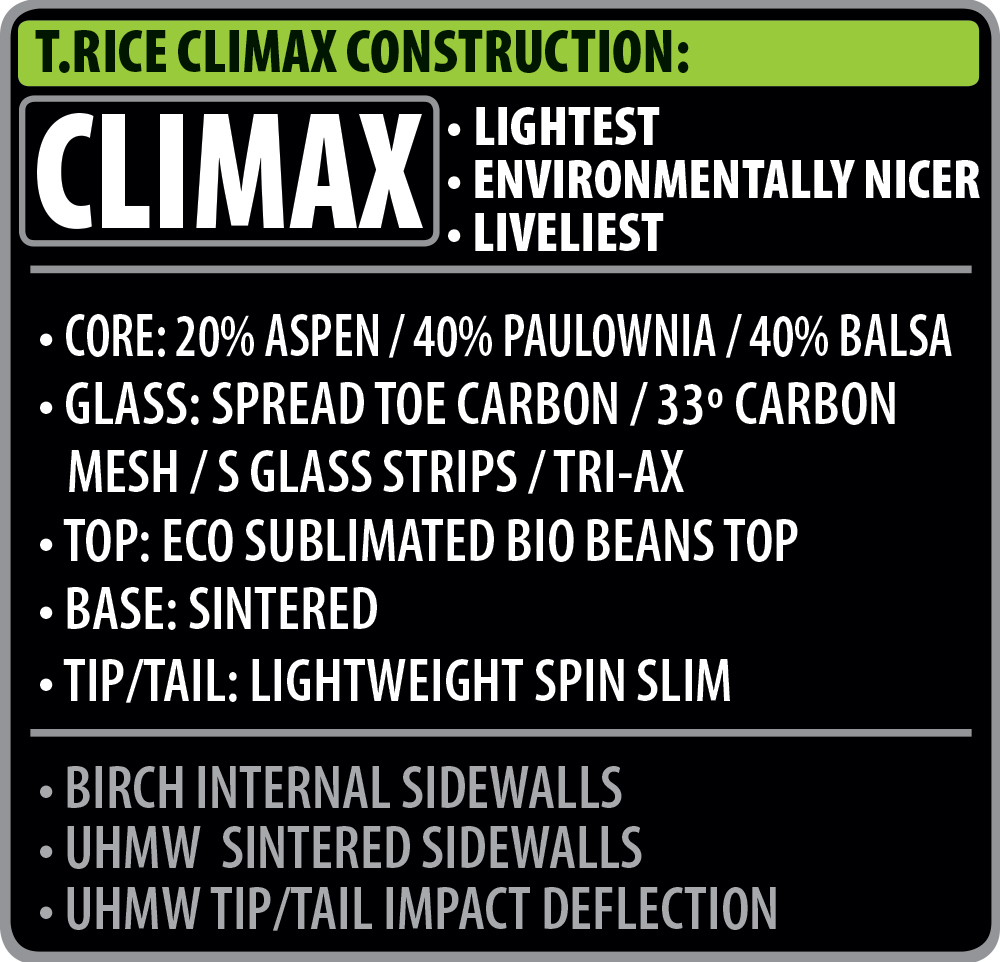 Travis Rice Climax Construction