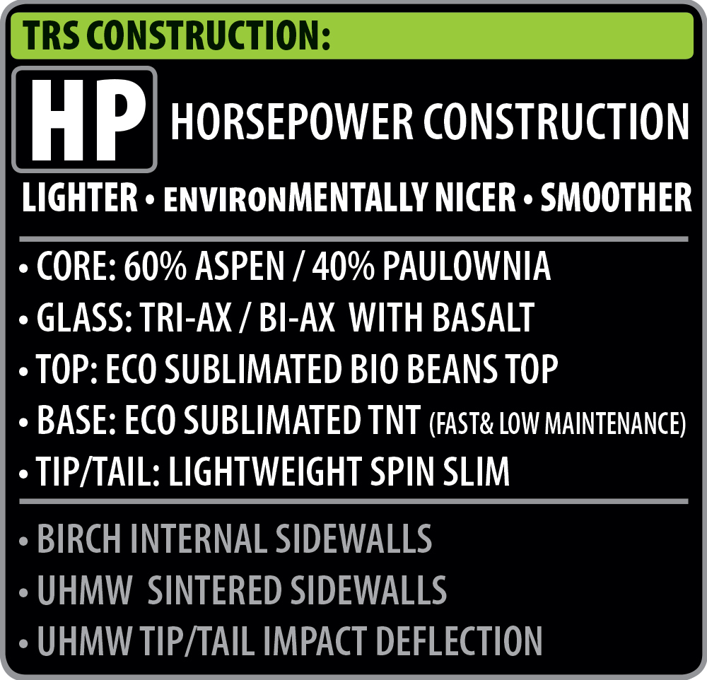 TRS Construction