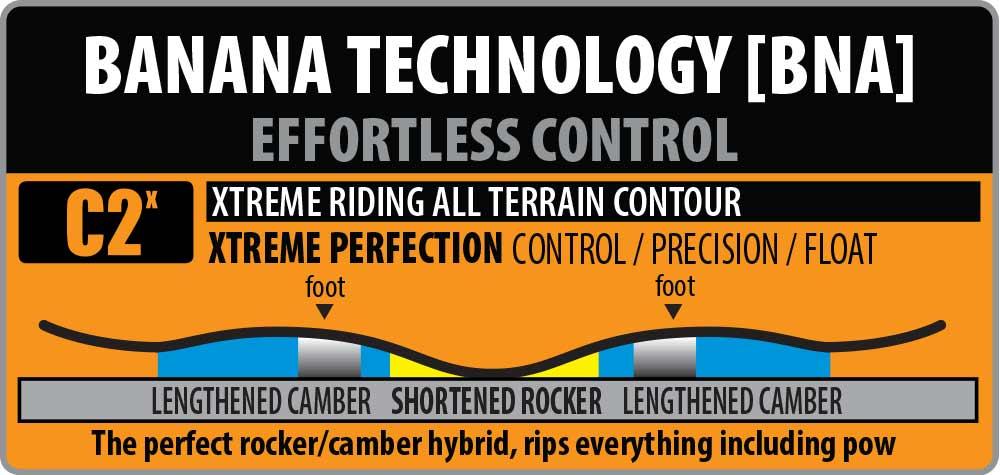 Lib Tech C2x Snowboard Contour