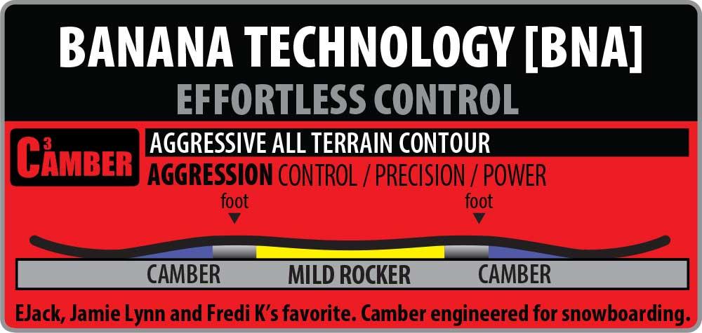 Lib Tech Camber3 Contour