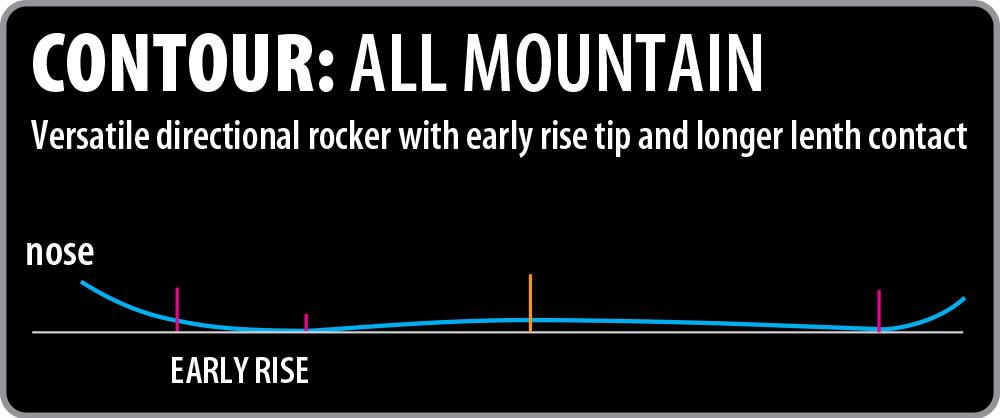 Lib Tech Ski Wreckreate 84 All Mountain Contour