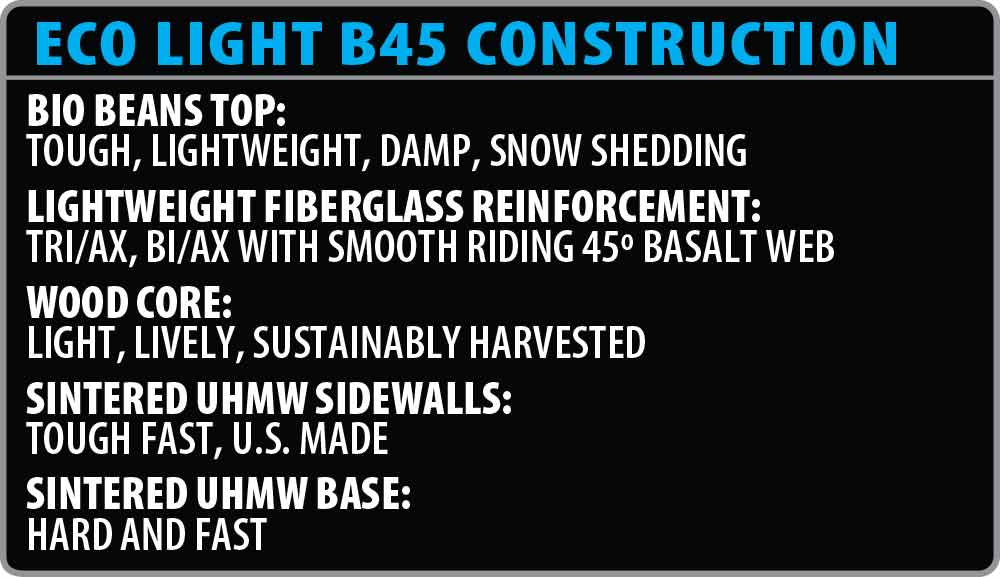 Lib Tech Ski Eco Light B45 Construction