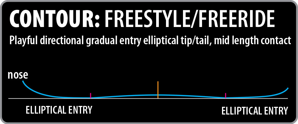 Lib Tech Ski Wunderstick 96 Freestlye/Freeride Contour
