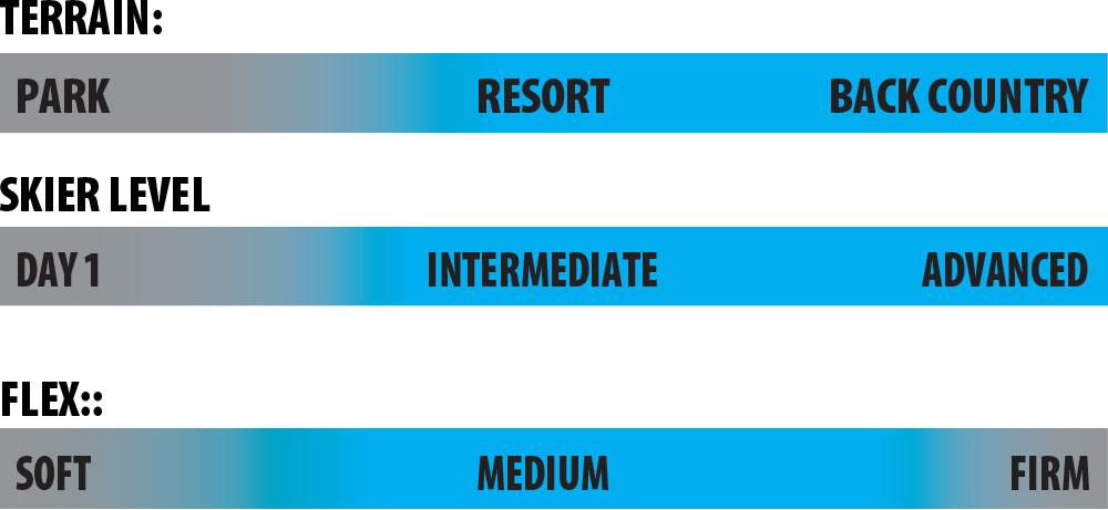 Lib Tech Ski Wunderstick 106 Rider Scale