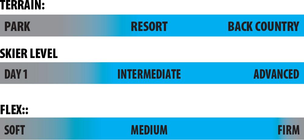 Lib Tech Ski Wunderstick 118 Rider Scale