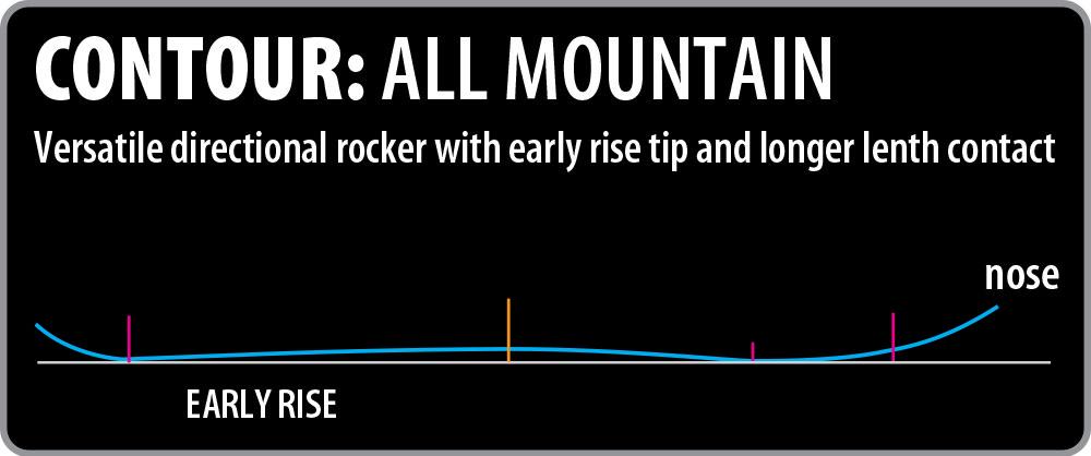 Lib Tech Ski Wreckreate 102 All Mountain Contour