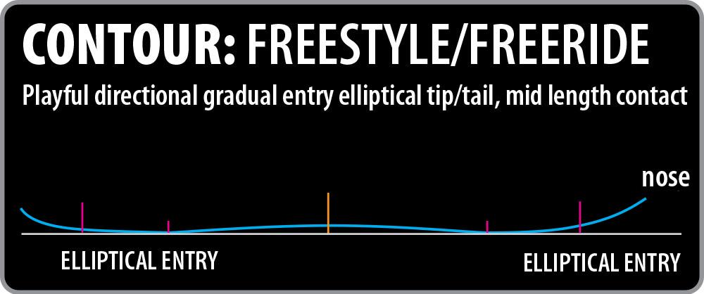 Lib Tech Ski UFO 105 Freestyle / Freeride Contour