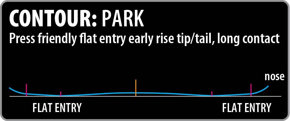 Lib Tech Ski Park Contour