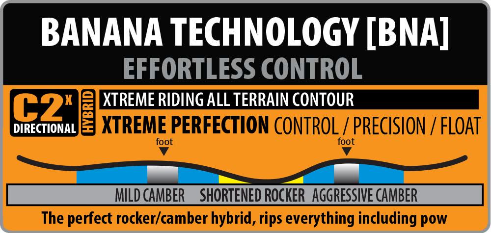 Lib Tech C2x Hybrid Contour