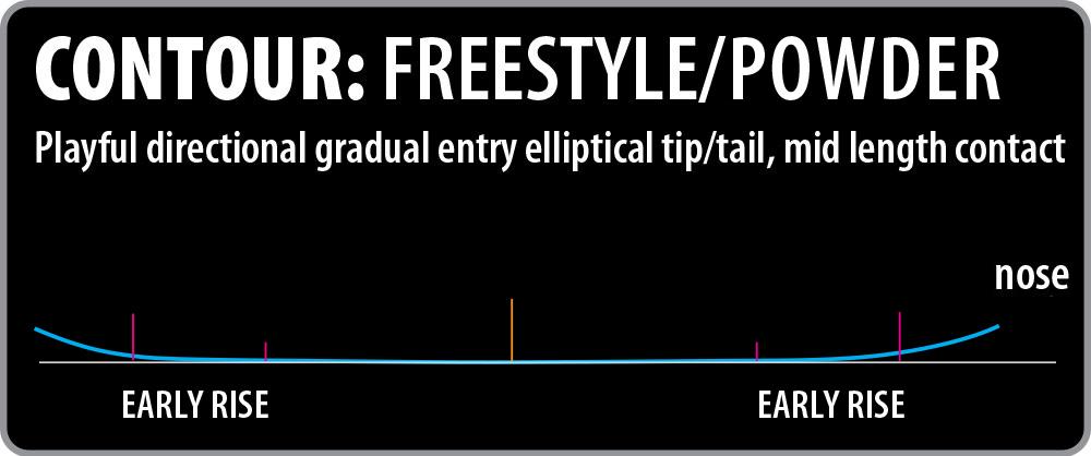 Lib Tech Ski Freestyle/Powder Contour