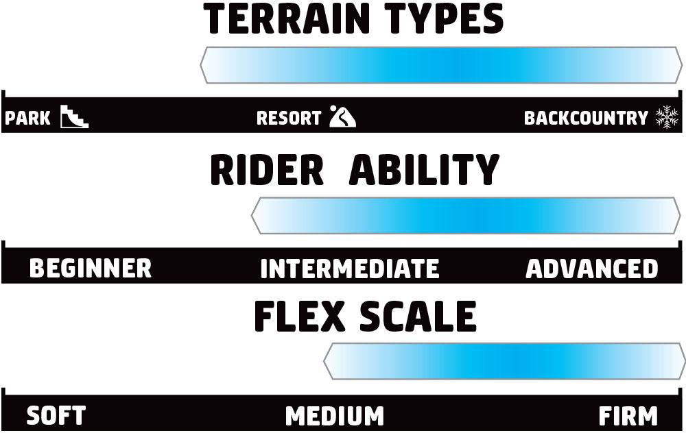 GNU Fun Guy Rider Scale