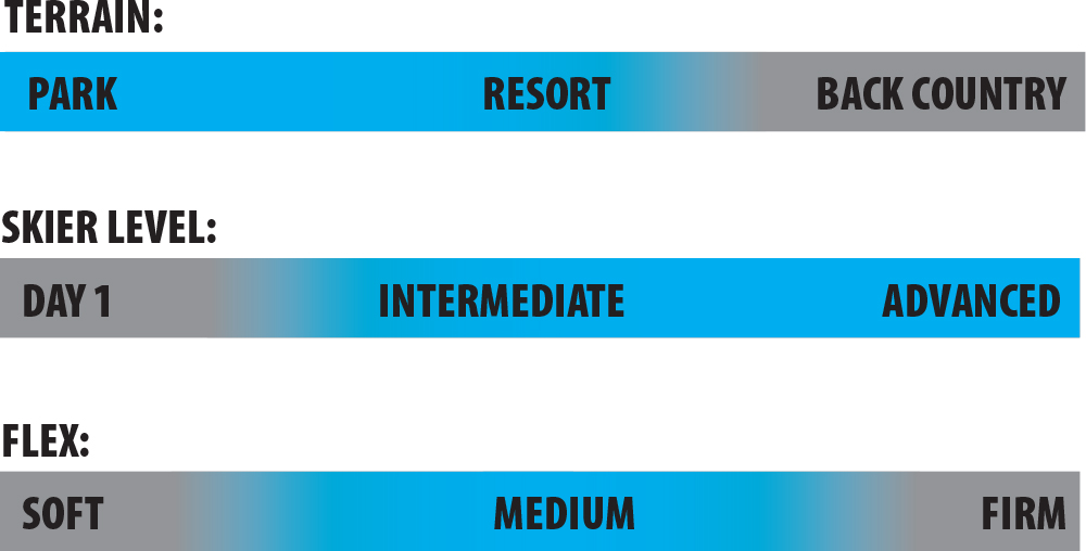 Lib Ski Backwards Rider Scale