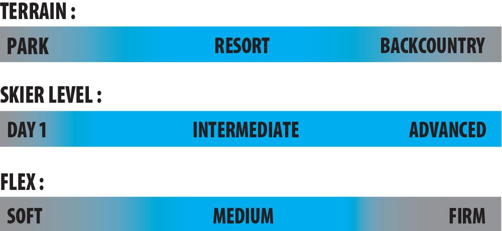 Lib Tech Ski ProTeen Rider Scale