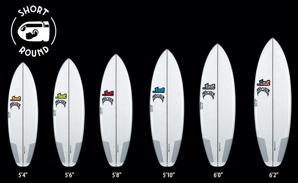 Lib Tech X Lost Short Round surfboard line